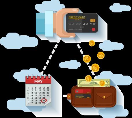 Кредит от частного лица без предоплаты